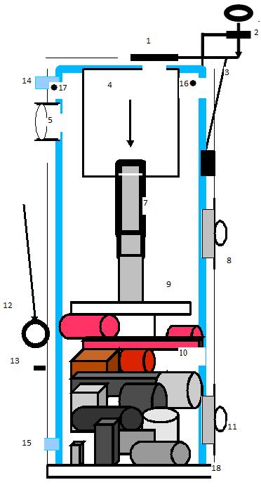 malkinio-katilo-konstrukcija
